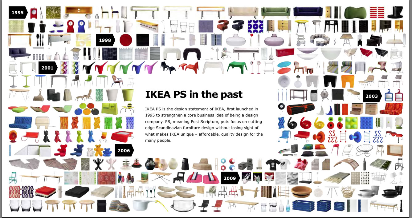 Ikea Ps On Pinterest 2014 And Shoe Storage