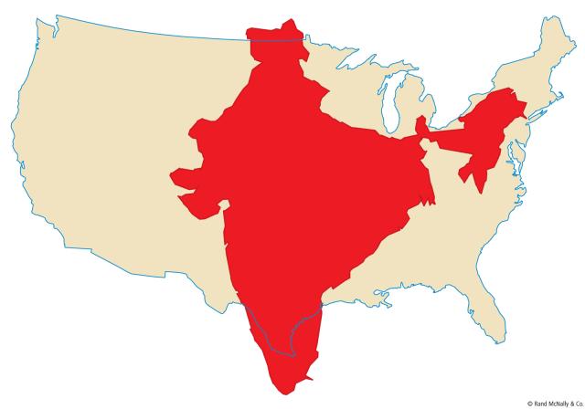 India_US_Size