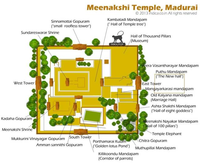 meenakshi-temple-plan1